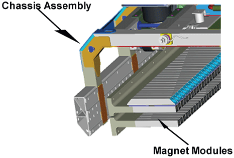 Magnet Blocks
